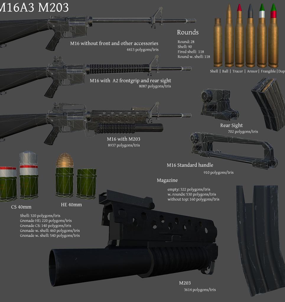 M16a3m203 summary show
