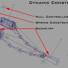 Dynamic Constraints