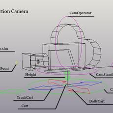 Moive Action Camera Rig for Maya 1.0.0