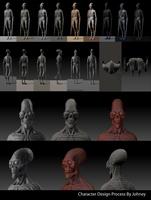 Alien Humanoid Character 3D Model