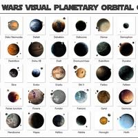 Star wars visual planetary orbital guide 03 cover