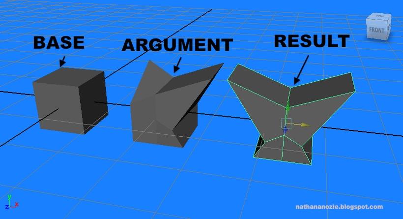 Make Blendshape symmetric/equal on both sides for Maya - Free