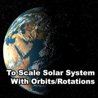 Solar System for Maya 4.8.2