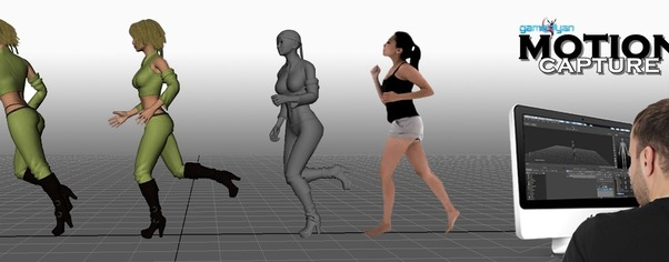 Motion capture animations studio wide
