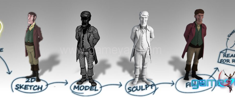 Game character  modeling sculpting texturing studio show