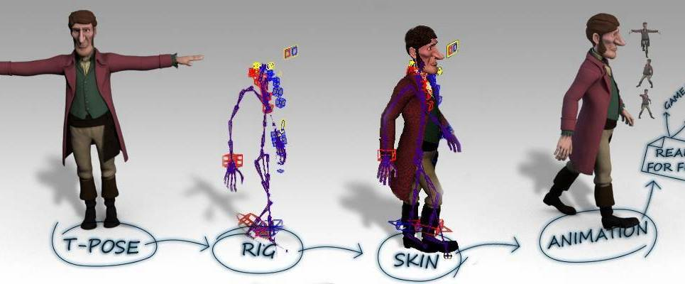 3d character rigging animation studio show