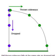Gravity Ball for Maya 0.1.0