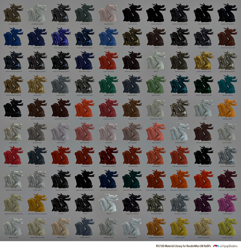 RIS100 Material Library for Renderman - Free Shaders Downloads for