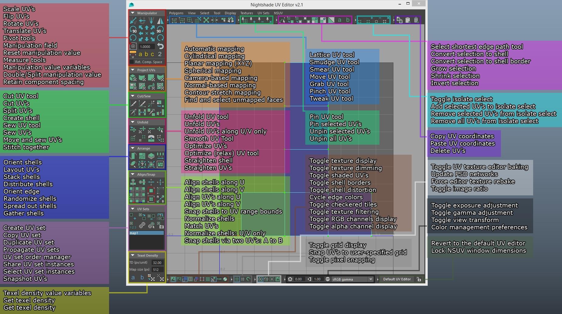 Nightshade UV Editor for Maya