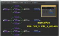 customTools_therenderblog for Maya 1.0.0 (maya script)