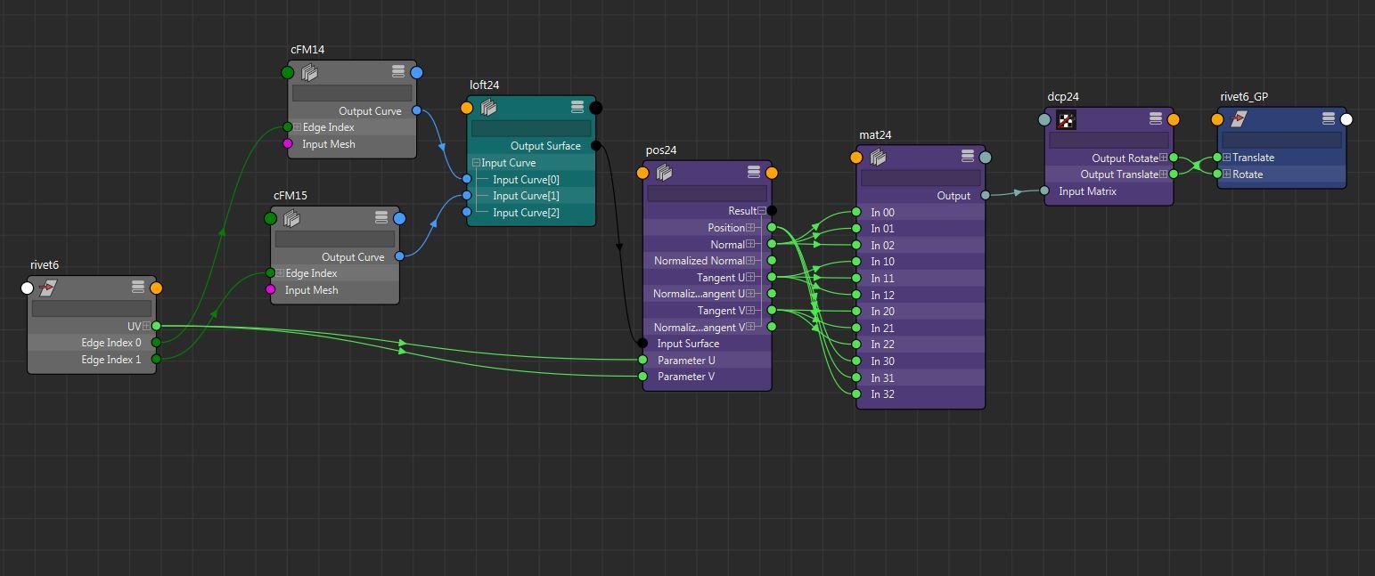 TFK Rivet for Maya - Free Animation Scripts / Plugins